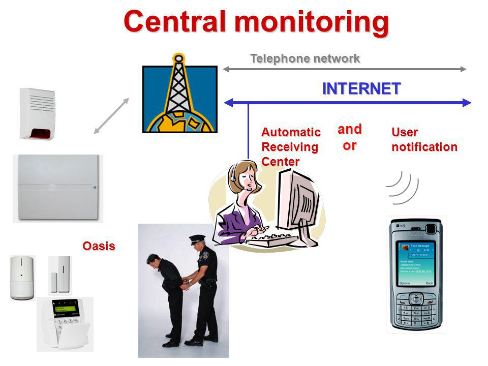 Central monitoring INTERNET and or Telephone network Automatic