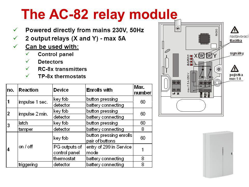 The AC-82 relay module Powered directly from mains 230V, 50Hz