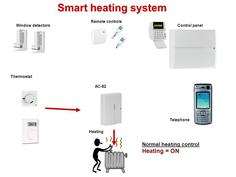 Smart heating system Heating = ON Normal heating control