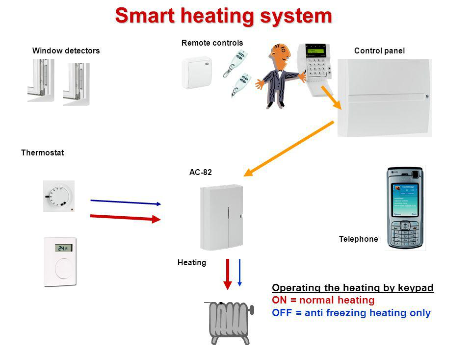 Smart heating system Operating the heating by keypad