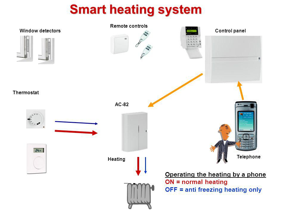 Smart heating system Operating the heating by a phone