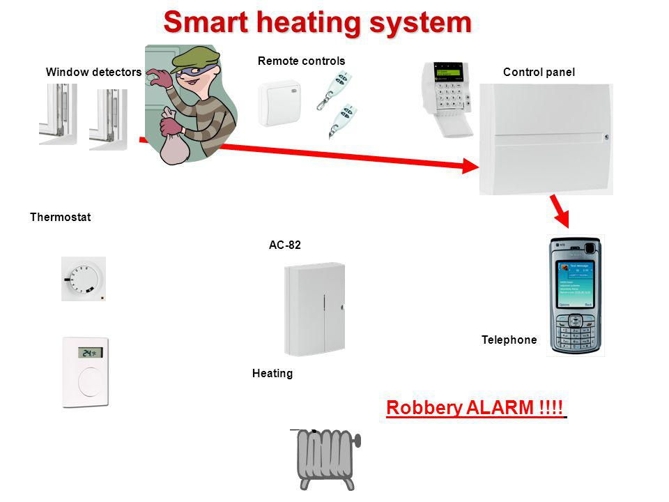 Smart heating system Robbery ALARM !!!! Remote controls