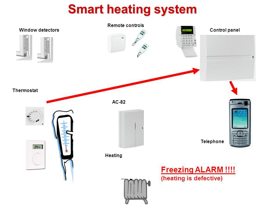Smart heating system Freezing ALARM !!!! (heating is defective)