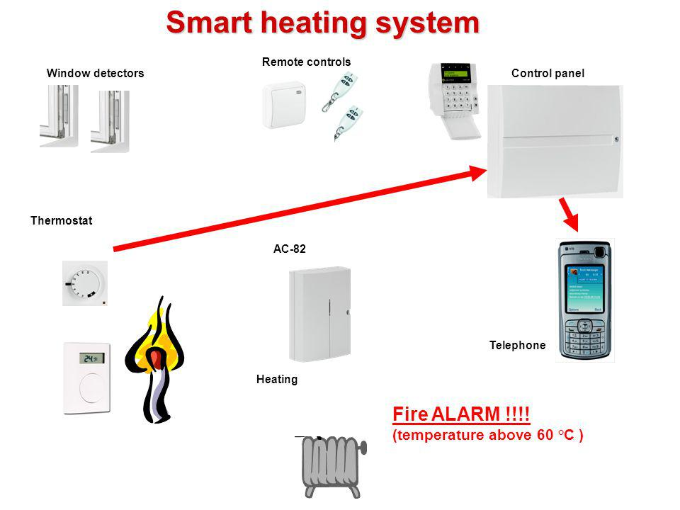 Smart heating system Fire ALARM !!!! (temperature above 60 °C )