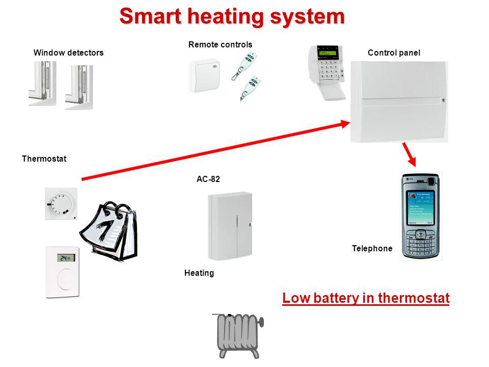 Smart heating system Low battery in thermostat Remote controls