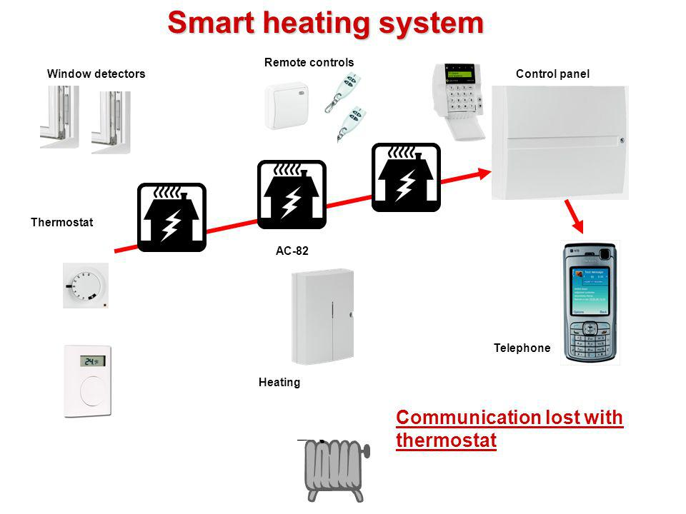 Smart heating system Communication lost with thermostat