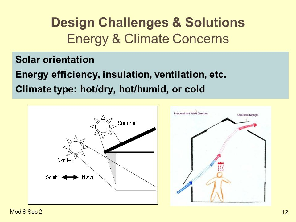 Design Challenges & Solutions Energy & Climate Concerns
