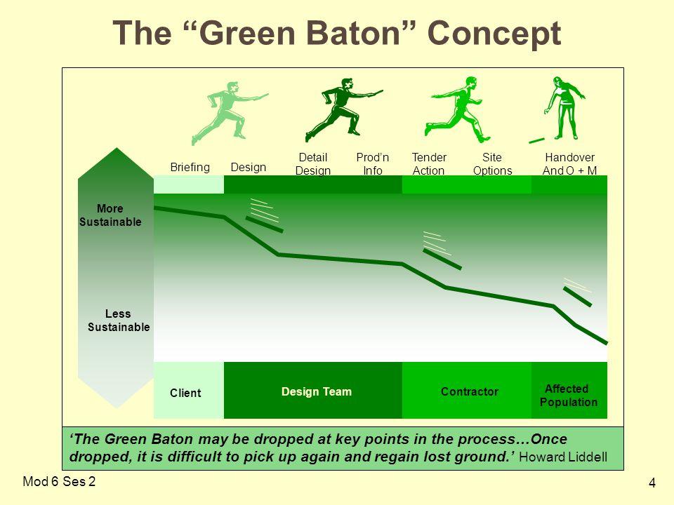 The Green Baton Concept