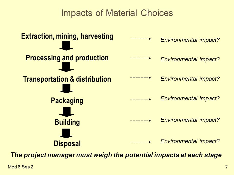 Impacts of Material Choices