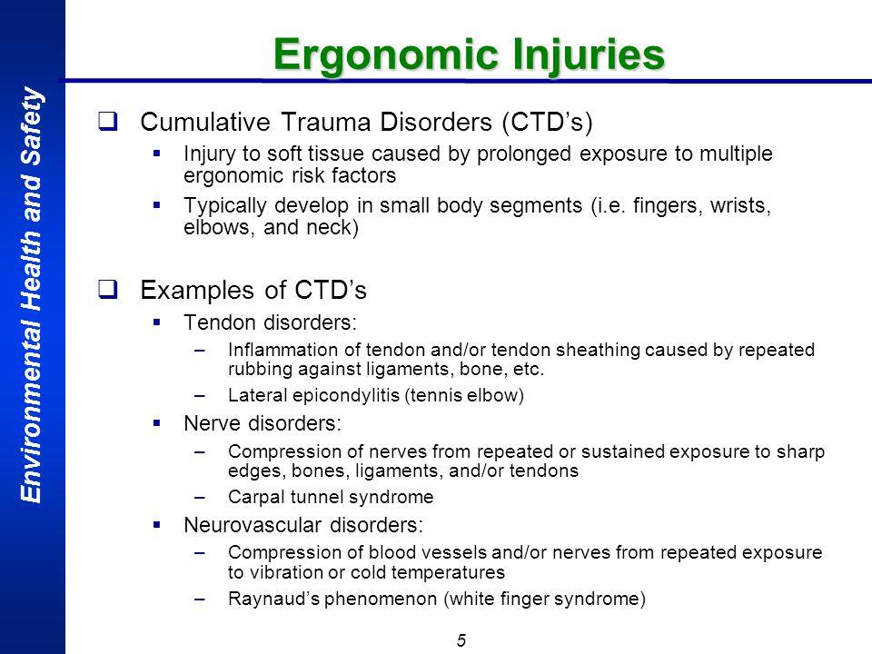 Ergonomic Injuries Cumulative Trauma Disorders (CTD's)