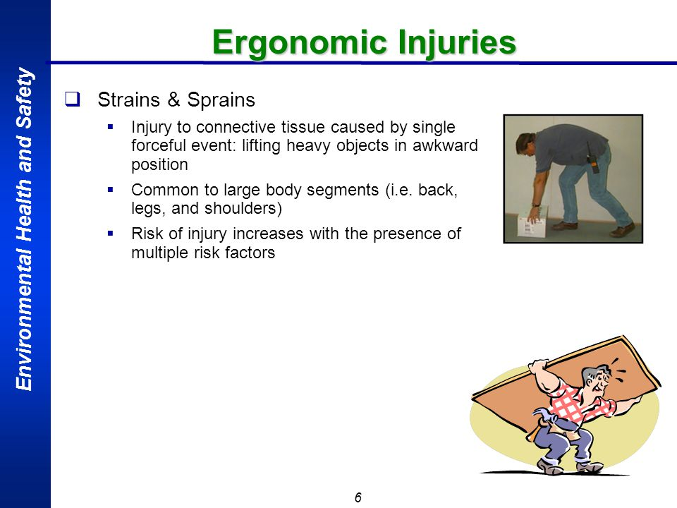 Ergonomic Injuries Strains & Sprains