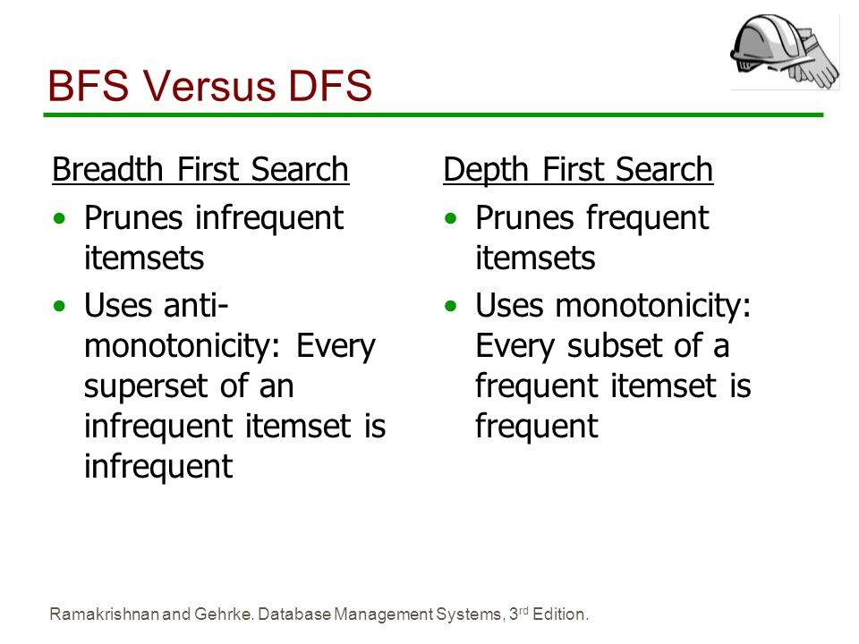 BFS Versus DFS Breadth First Search Prunes infrequent itemsets