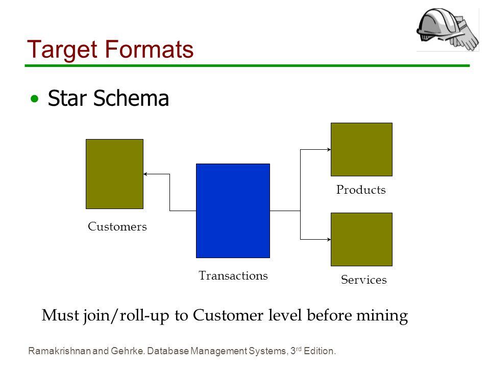 Target Formats Star Schema