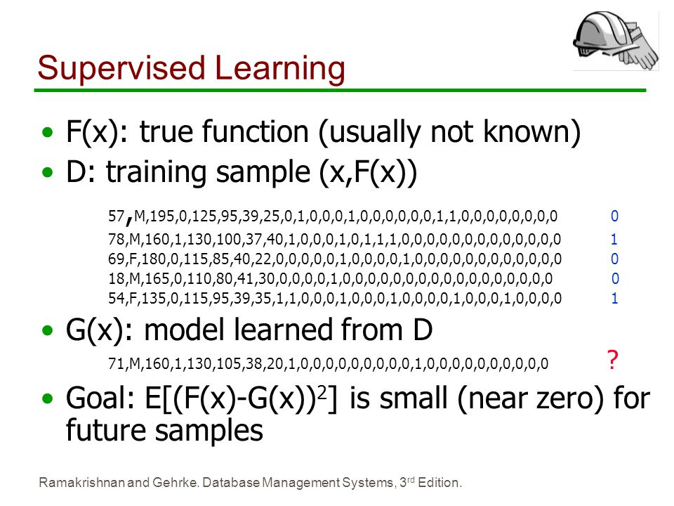 Supervised Learning F(x): true function (usually not known)
