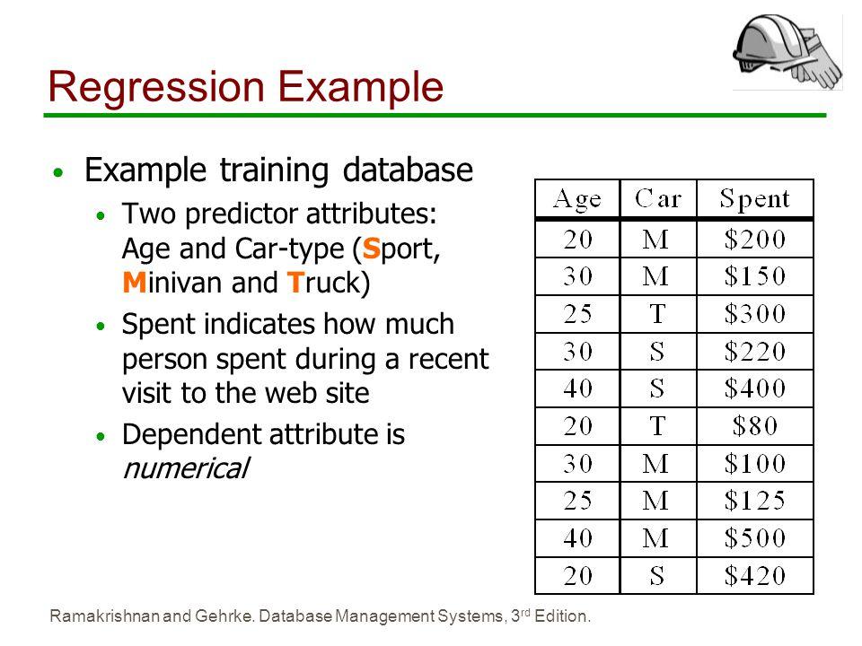 Regression Example Example training database
