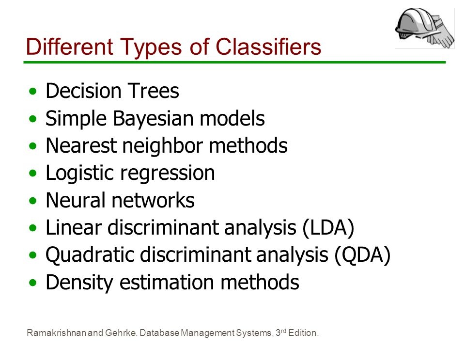Different Types of Classifiers