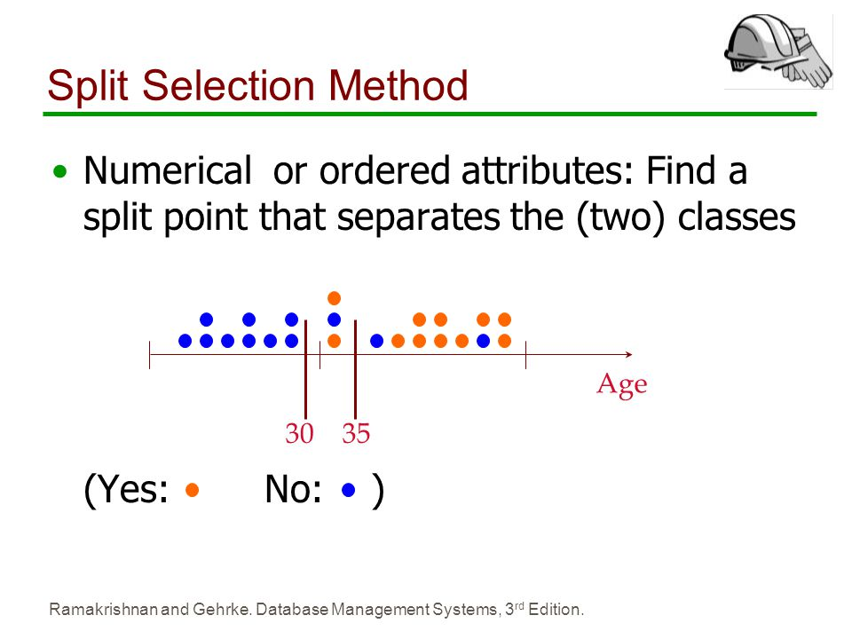Split Selection Method
