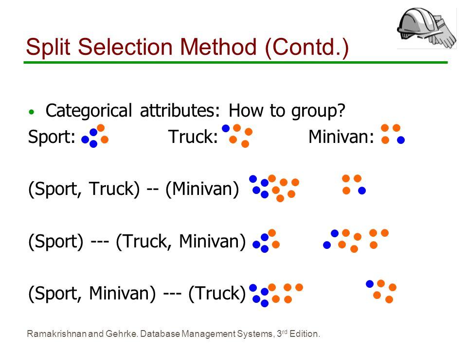 Split Selection Method (Contd.)