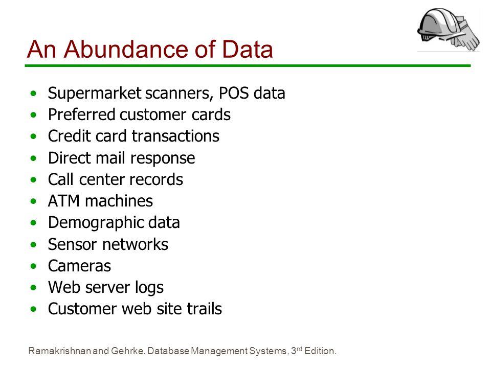 An Abundance of Data Supermarket scanners, POS data