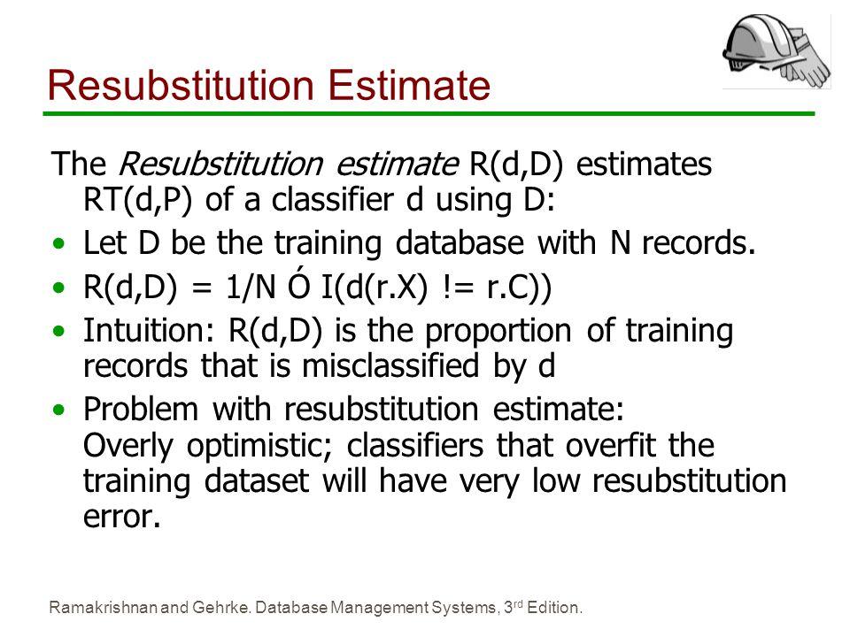 Resubstitution Estimate