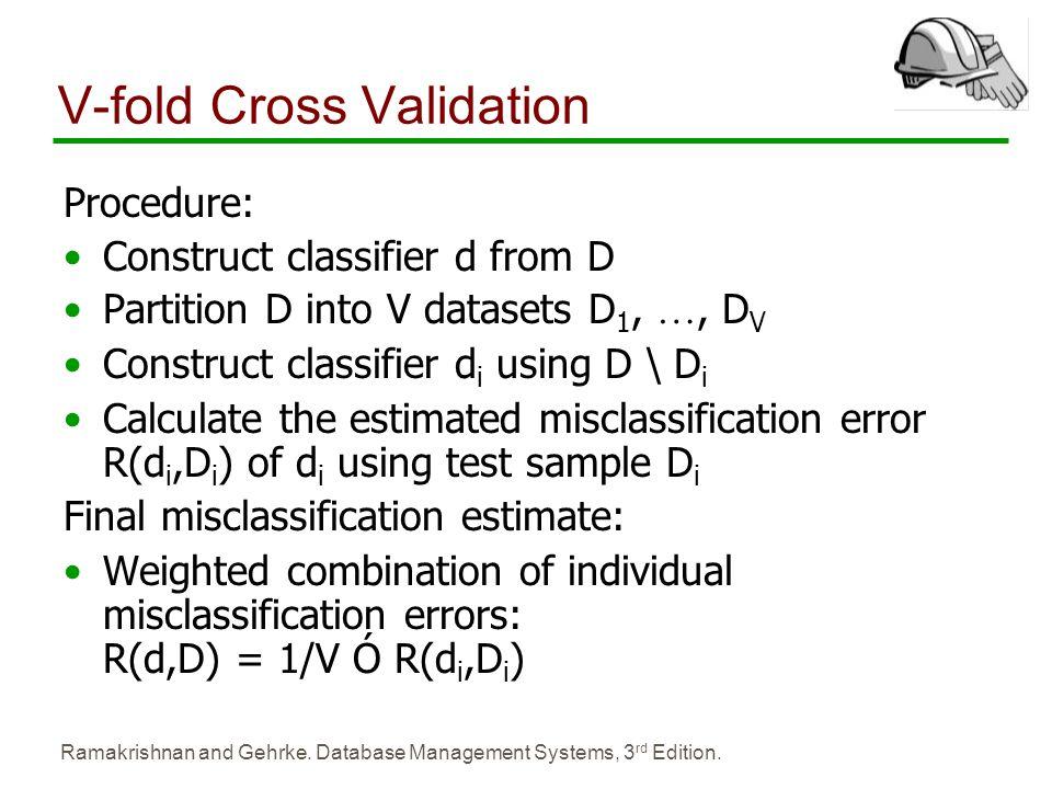 V-fold Cross Validation