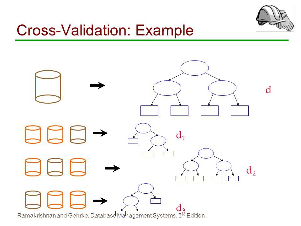 Cross-Validation: Example