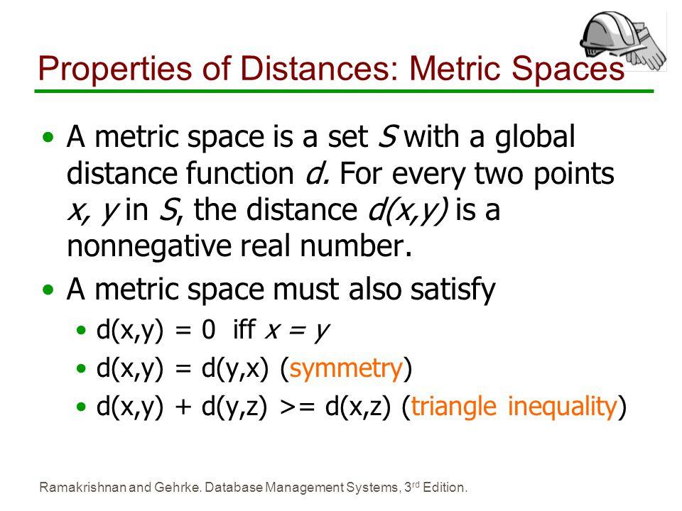Properties of Distances: Metric Spaces