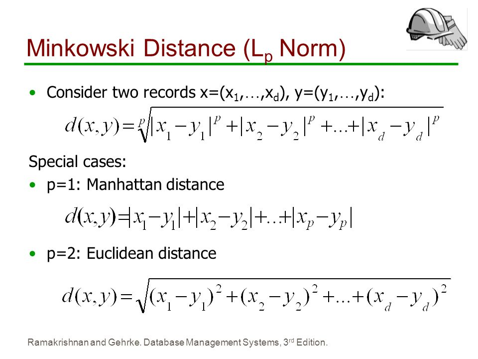 Minkowski Distance (Lp Norm)