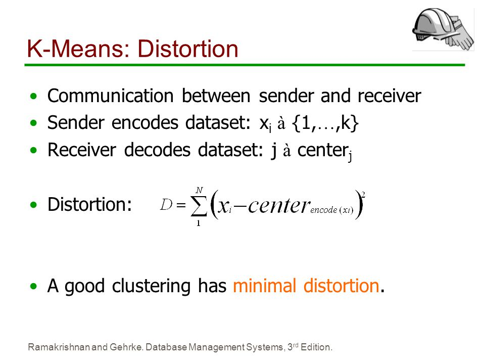 K-Means: Distortion Communication between sender and receiver