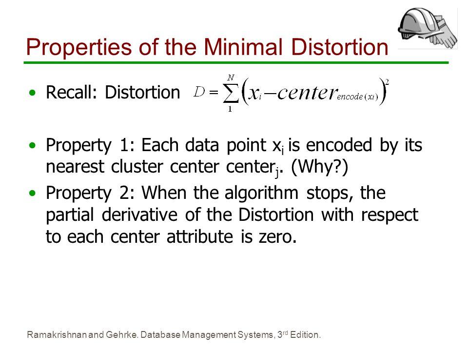 Properties of the Minimal Distortion