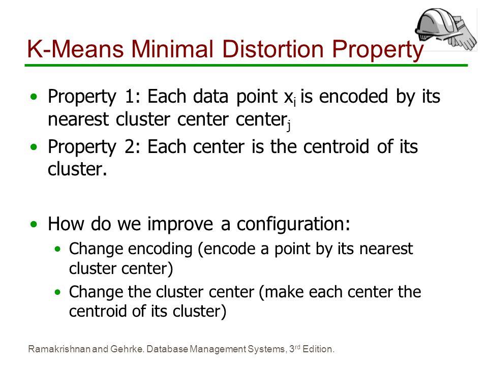 K-Means Minimal Distortion Property