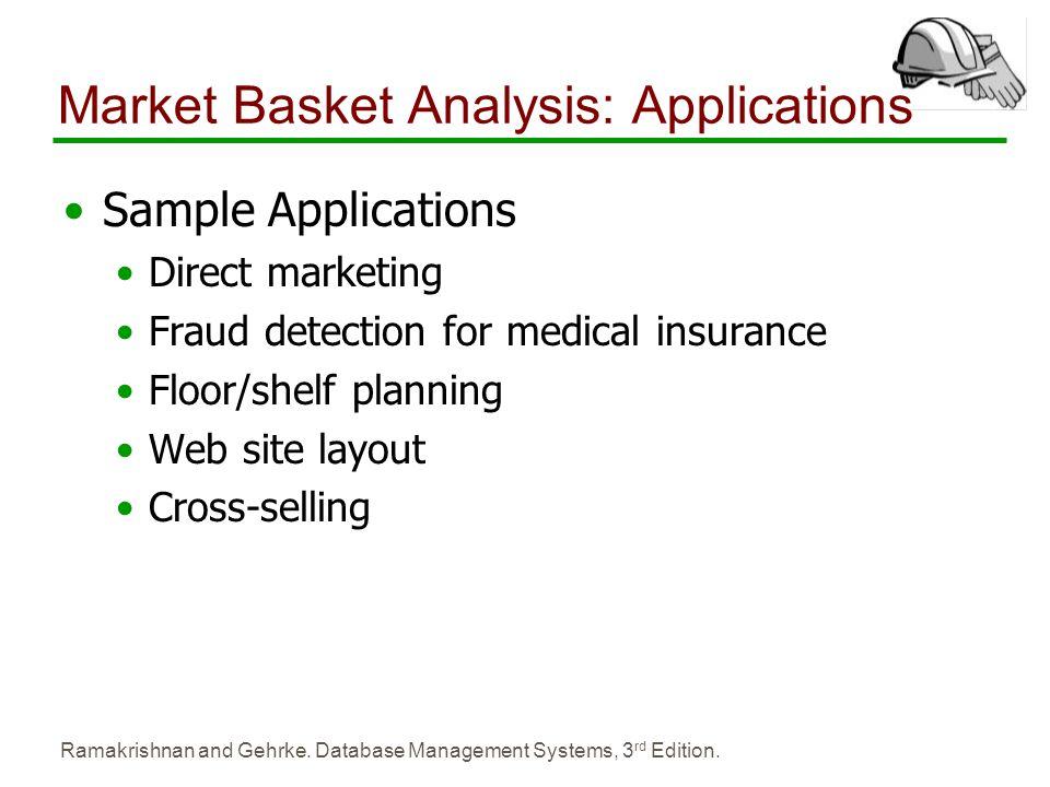Market Basket Analysis: Applications