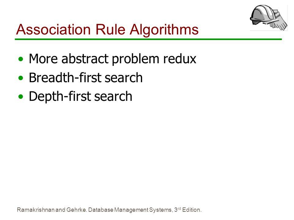 Association Rule Algorithms