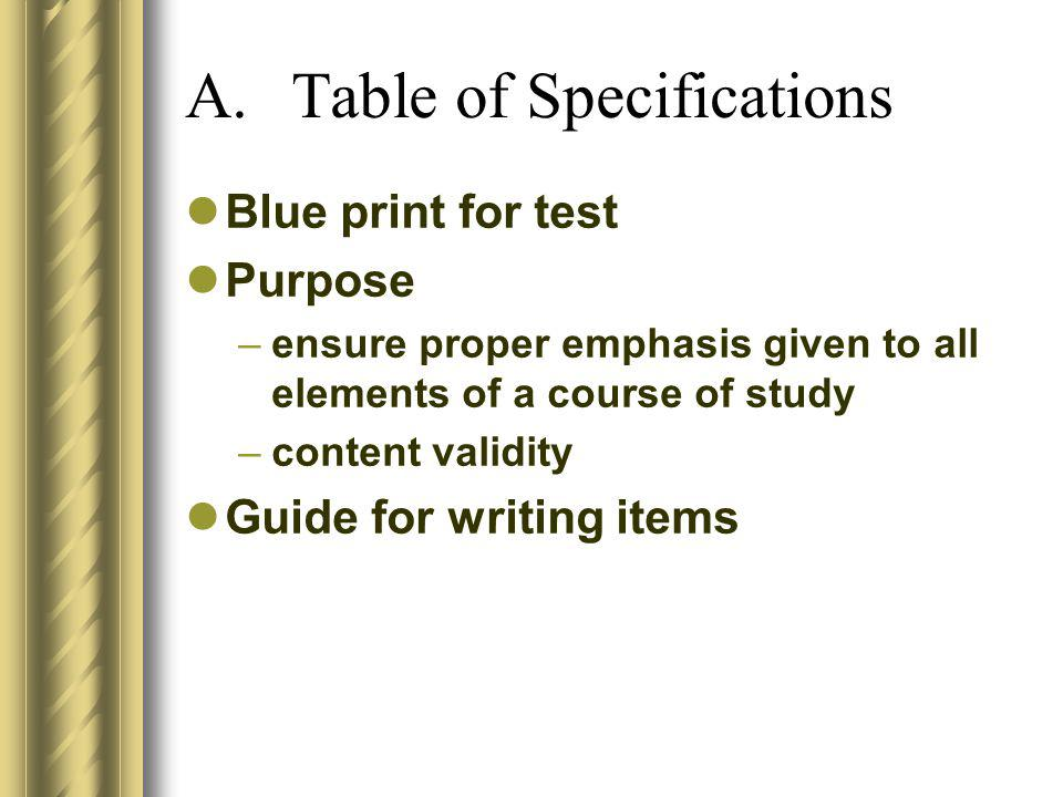 A. Table of Specifications