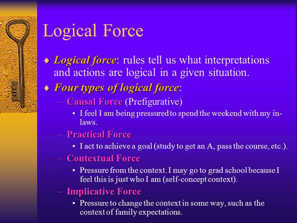 Logical Force Logical force: rules tell us what interpretations and actions are logical in a given situation.