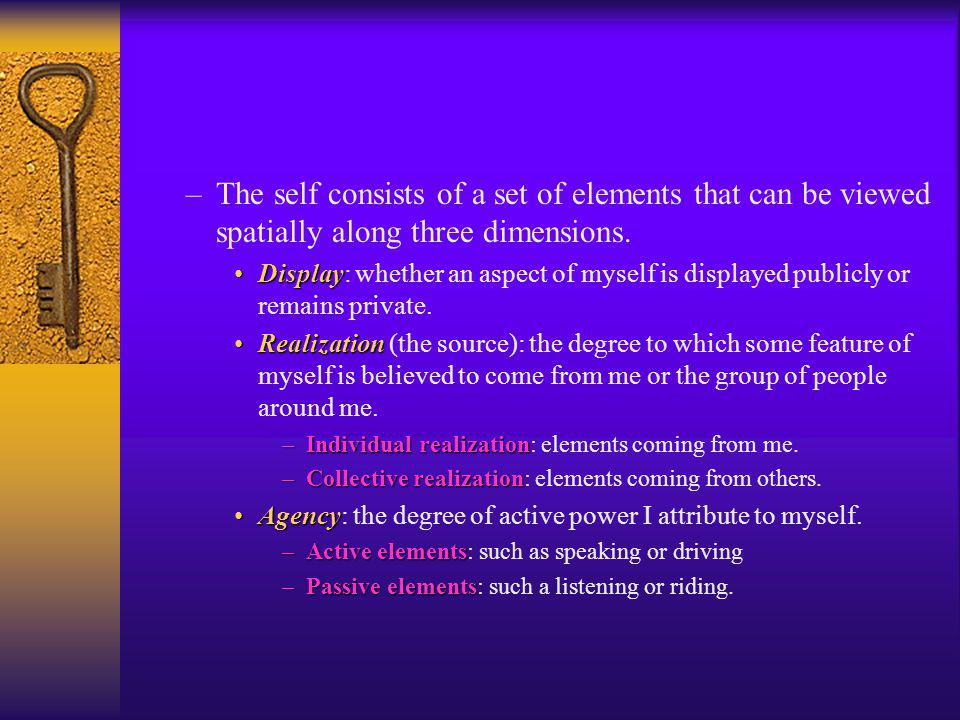 The self consists of a set of elements that can be viewed spatially along three dimensions.