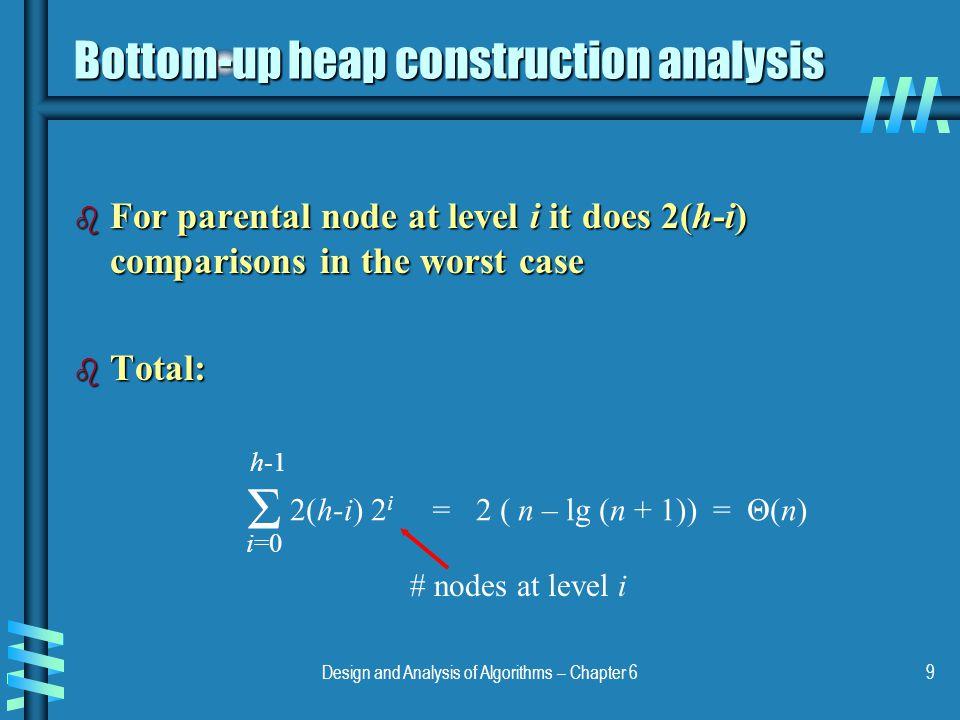 Bottom-up heap construction analysis