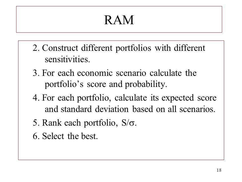 RAM 2. Construct different portfolios with different sensitivities.