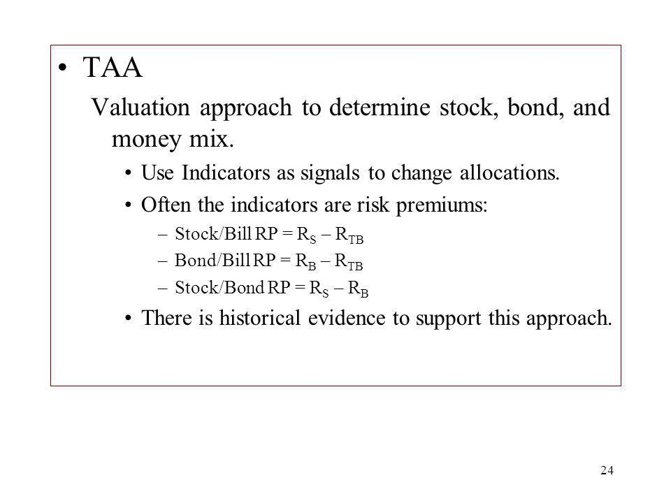 TAA Valuation approach to determine stock, bond, and money mix.
