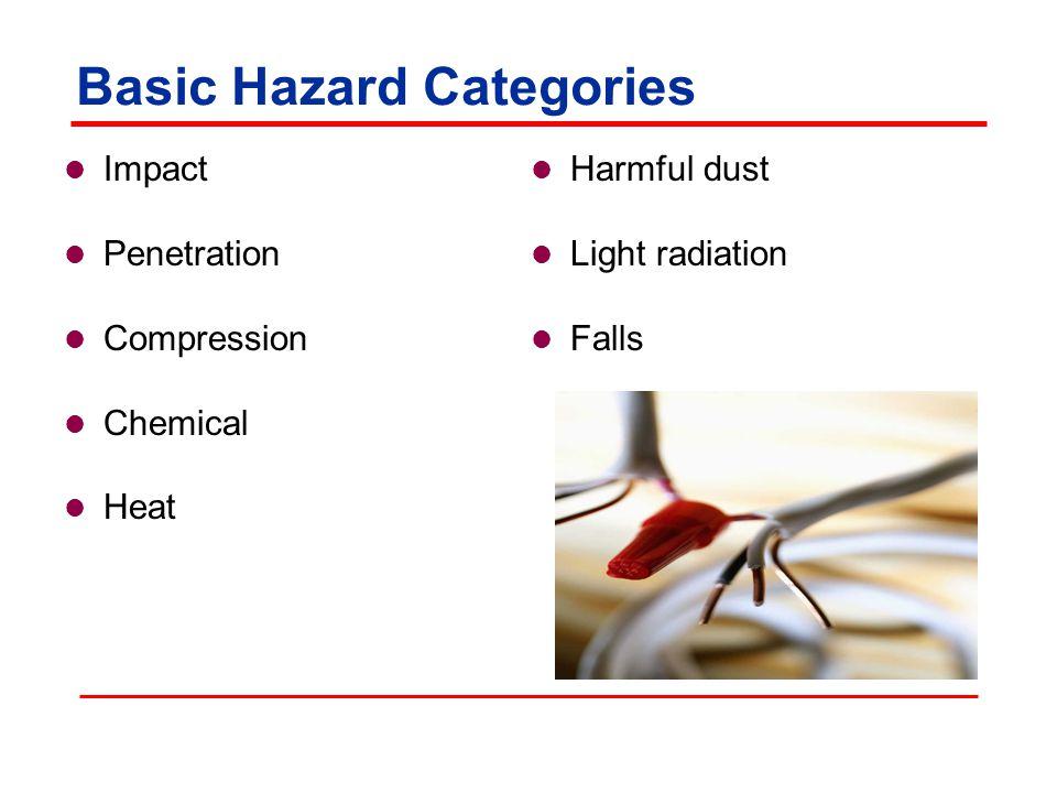 Basic Hazard Categories