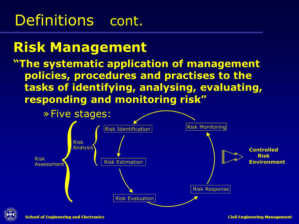 Definitions cont. Risk Management