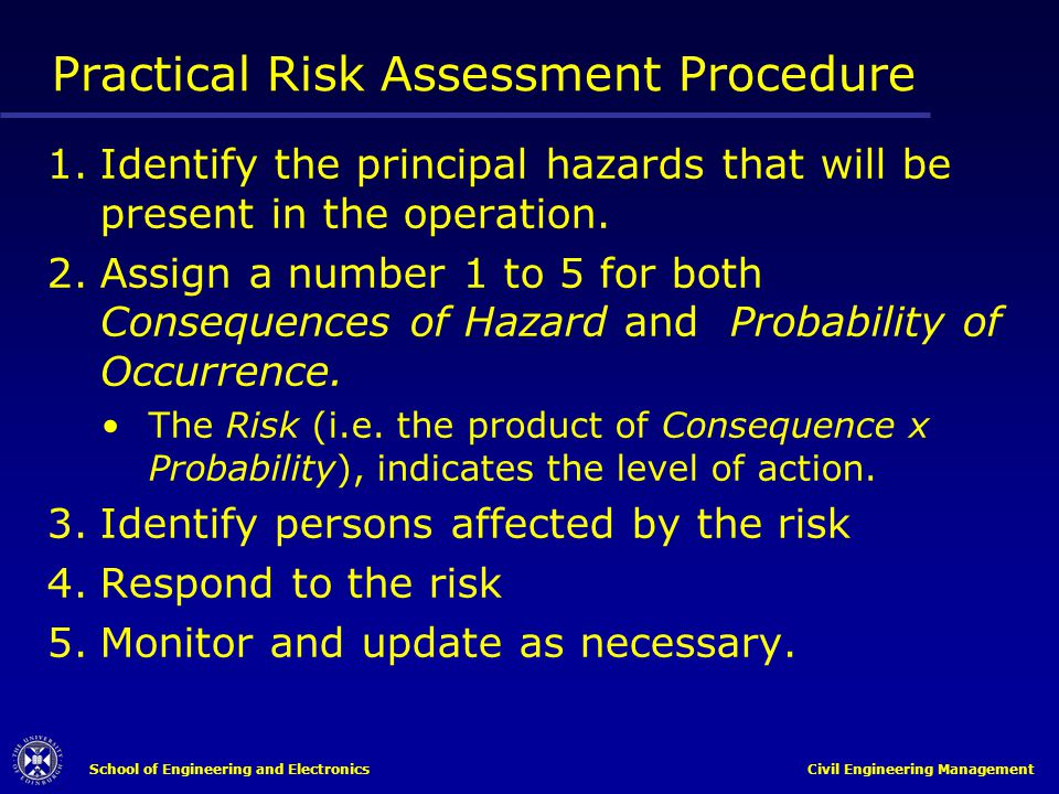 Practical Risk Assessment Procedure