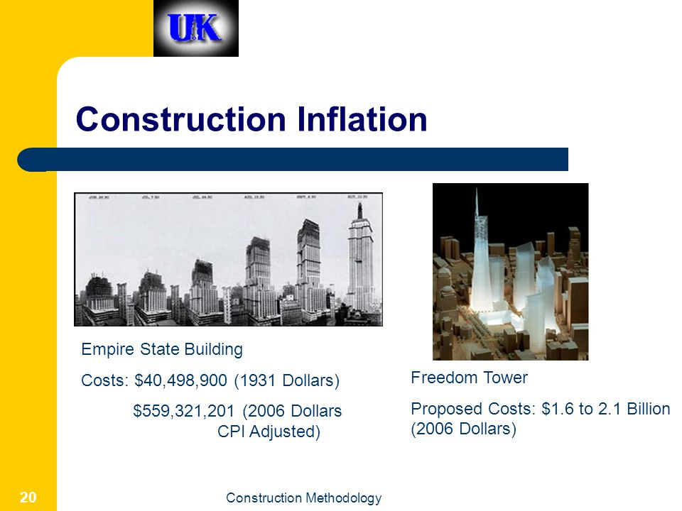 Construction Inflation