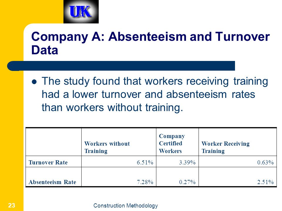 Company A: Absenteeism and Turnover Data