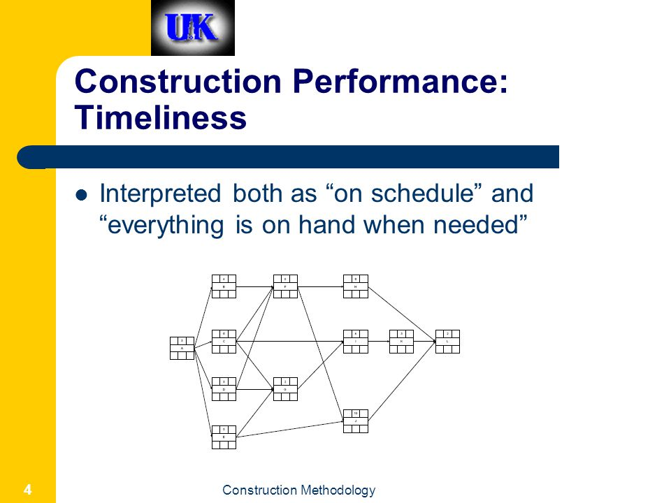 Construction Performance: Timeliness
