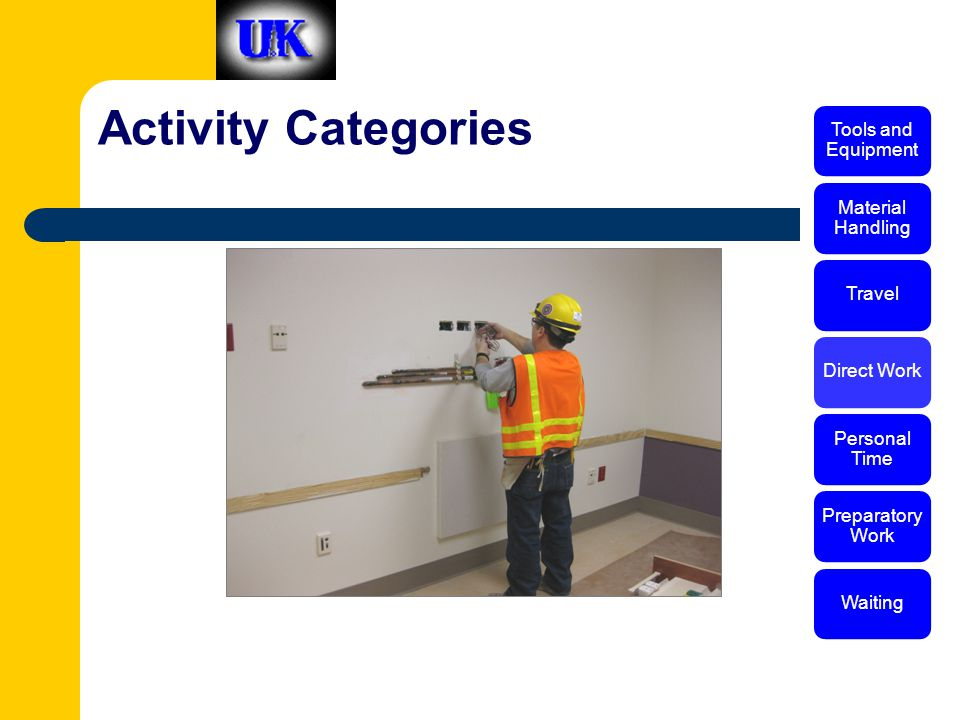 Activity Categories Steve