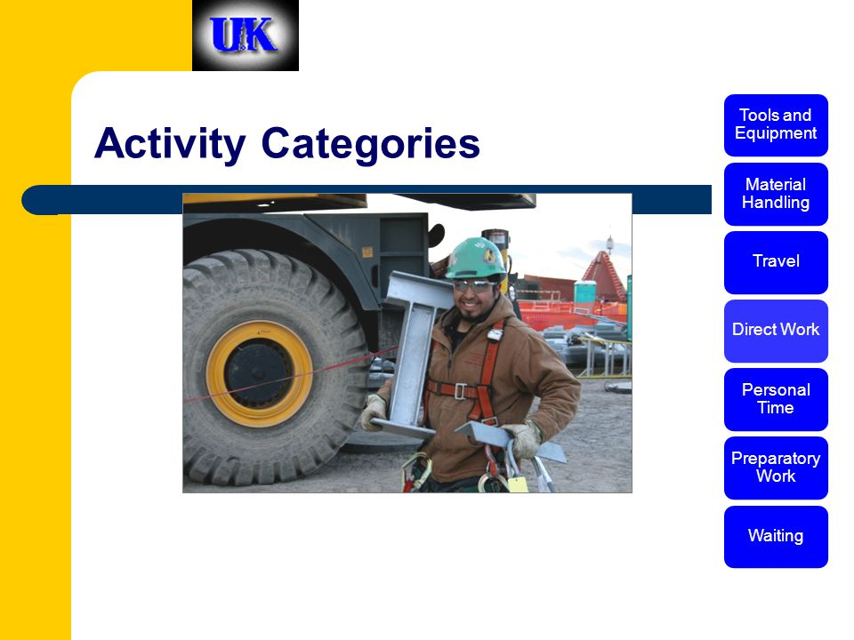 Activity Categories Steve Material Handling is the next category.