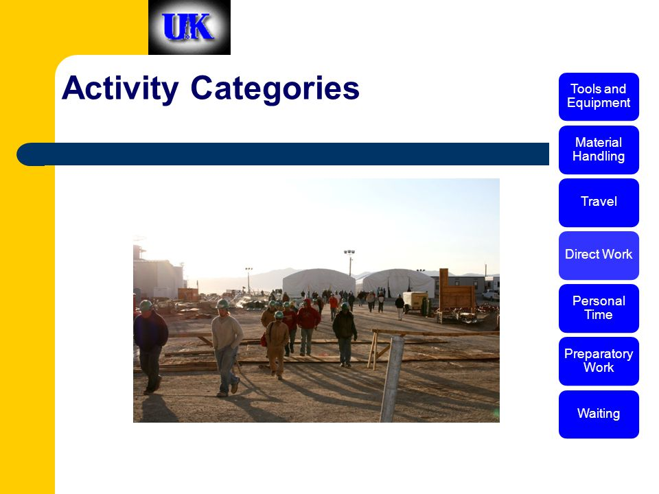 Activity Categories Steve Travel is the next category.