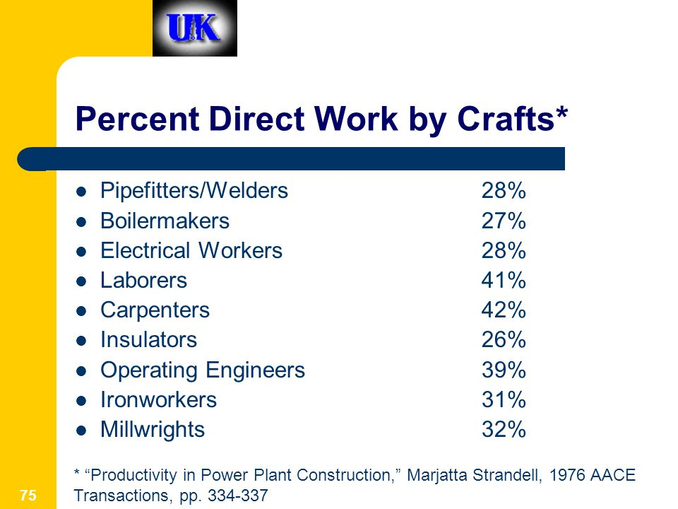 Percent Direct Work by Crafts*