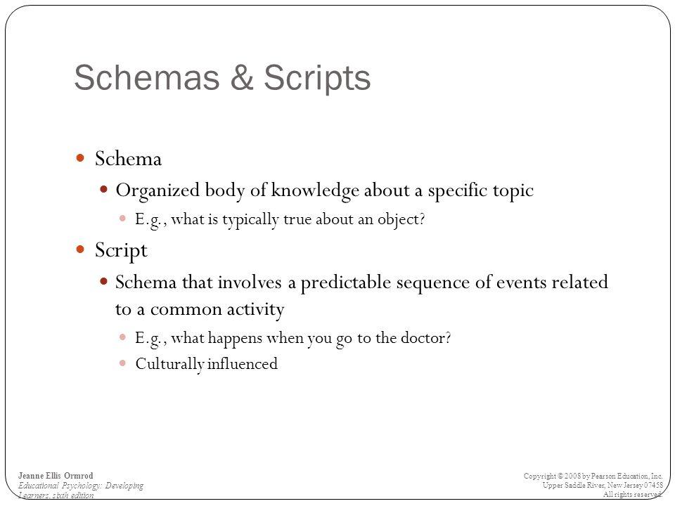 Schemas & Scripts Schema Script